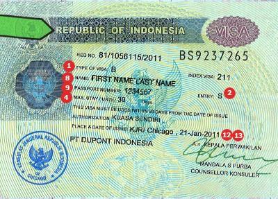 Indonesia Visa Sample