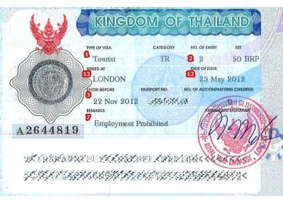 Thailand Visa Sample